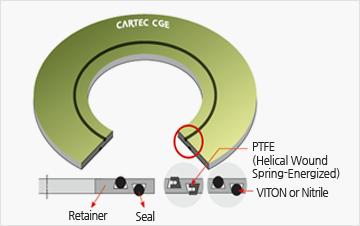 CGE - F Type(RF) image